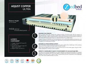 Zedbed Adjust Copper Ultra w/ Micro Coils Queen Mattress